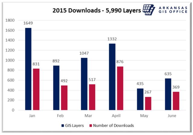 20150713_Downloads